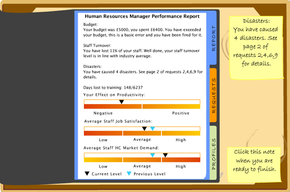 Human Capital Theory manager performance report